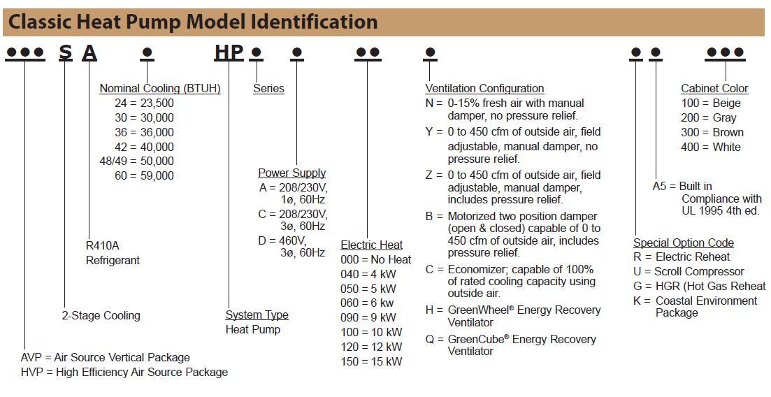US Air Conditioning Distributors Engineers Los Angeles San